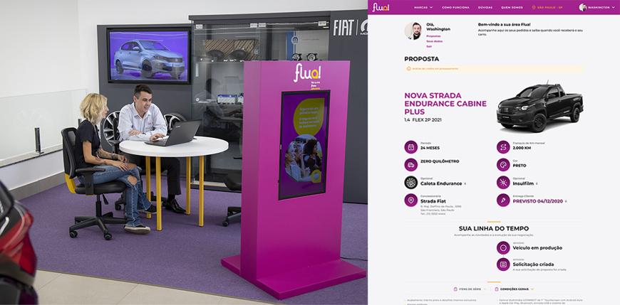 Flua! inicia venda de assinaturas de veículos Fiat e Jeep